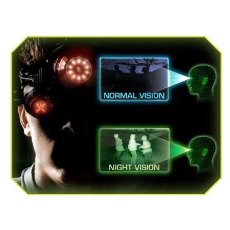 Прибор ночного видения своими руками из телефона