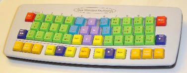 Клавиатура New Standard Keyboard
